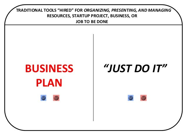 what is a business model vs business plan