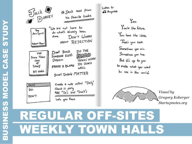 REGULAR OFF-SITES WEEKLY TOWN HALLS BUSINESSMODELCASESTUDY Visual by Gregory Koberger Startupnotes.org