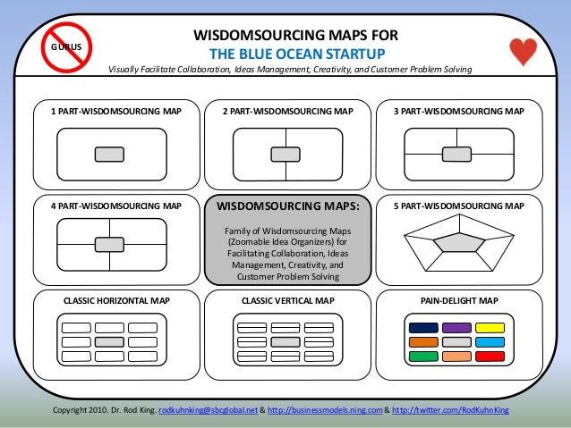 ITENN4 PART-WISDOMSOURCING MAP 5 PART-WISDOMSOURCING MAP 1 PART-WISDOMSOURCING MAP CLASSIC VERTICAL MAP PAIN-DELIGHT MAP 2...