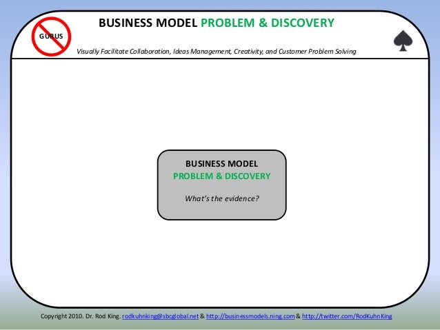 ITENNBUSINESS MODEL PROBLEM & DISCOVERY What's the evidence? GURUS Copyright 2010. Dr. Rod King. rodkuhnking@sbcglobal.net...