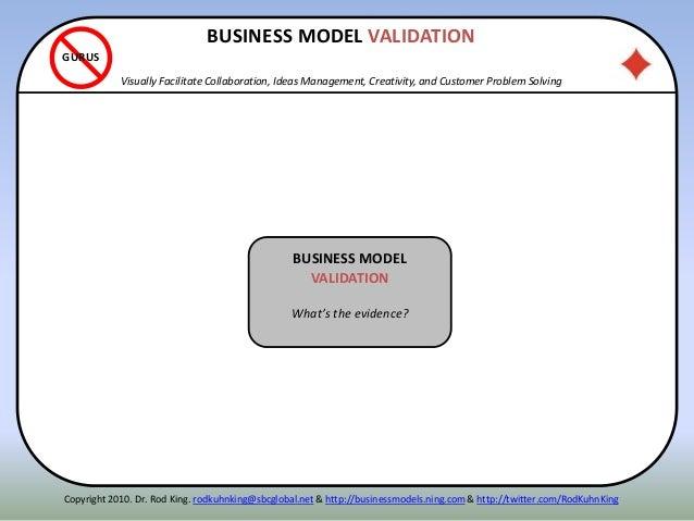 ITENNBUSINESS MODEL VALIDATION What's the evidence? GURUS Copyright 2010. Dr. Rod King. rodkuhnking@sbcglobal.net & http:/...