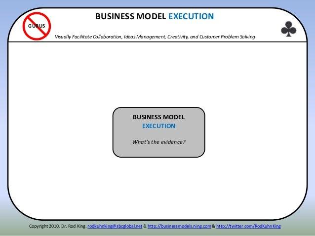 ITENNBUSINESS MODEL EXECUTION What's the evidence? GURUS Copyright 2010. Dr. Rod King. rodkuhnking@sbcglobal.net & http://...