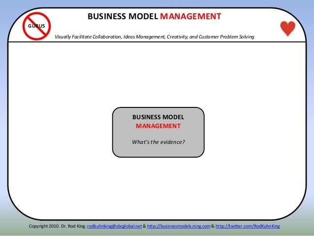 ITENNBUSINESS MODEL MANAGEMENT What's the evidence? GURUS Copyright 2010. Dr. Rod King. rodkuhnking@sbcglobal.net & http:/...