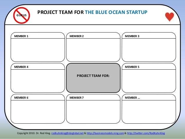 MEMBER 4 MEMBER 6 MEMBER 1 MEMBER 5 MEMBER … MEMBER 3 PROJECT TEAM FOR: MEMBER 7 MEMBER 2 PROJECT TEAM FOR THE BLUE OCEAN ...