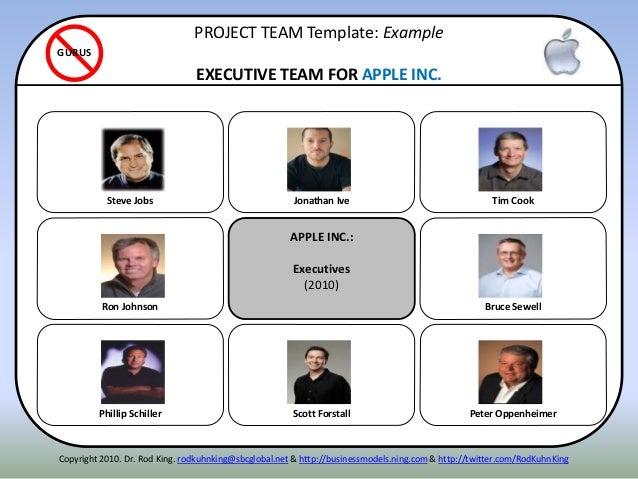 Ron Johnson Phillip Schiller Steve Jobs Bruce Sewell Peter Oppenheimer Tim Cook APPLE INC.: Executives (2010) Scott Forsta...