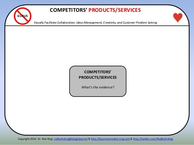 ITENNCOMPETITORS' PRODUCTS/SERVICES What's the evidence? GURUS Copyright 2010. Dr. Rod King. rodkuhnking@sbcglobal.net & h...