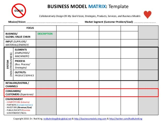 FOCUS BUSINESS/ GLOBAL VALUE CHAIN DESCRIPTION INPUT (SUPPLIERS/ MATERIALS/ENERGY) ELEMENTS (EMPLOYEES/ MACHINERY) PROCESS...