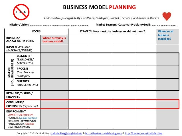 FOCUS STRATEGY: How must the business model get there? Where must business model go?BUSINESS/ GLOBAL VALUE CHAIN Where cur...