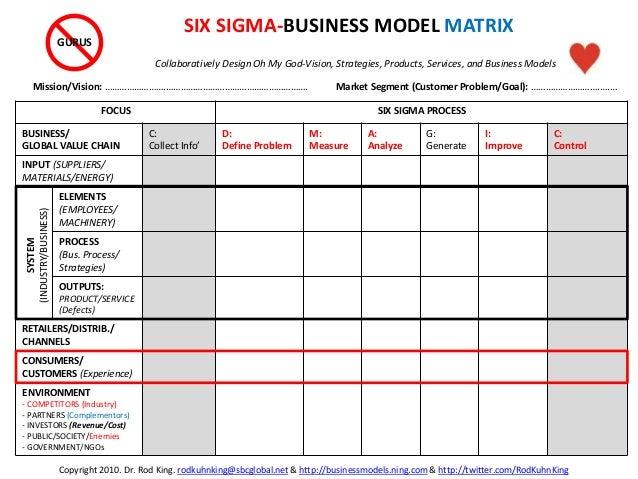 FOCUS SIX SIGMA PROCESS BUSINESS/ GLOBAL VALUE CHAIN C: Collect Info' D: Define Problem M: Measure A: Analyze G: Generate ...