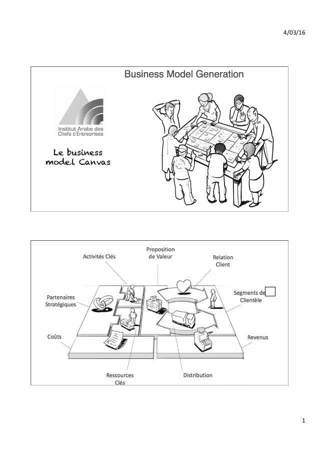 4/03/16 1 Le business modeèl Canvas