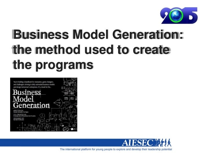 Business Model Generation:the method used to createthe programs