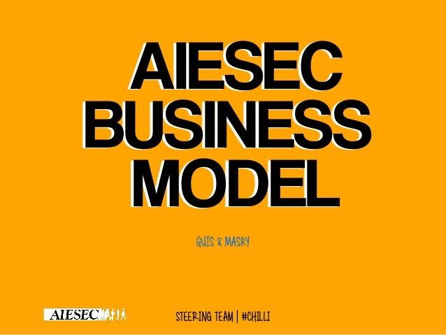 AIESEC BUSINESS MODEL AIESEC BUSINESS MODEL GUIS & MASRY steering team | #chilli