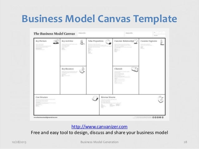 Business model generation 26 638gcb1383022875 business model canvas template accmission Image collections