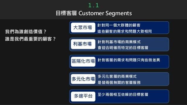 1 . 1 目標客層 Customer Segments 我們為誰創造價值? 誰是我們最重要的顧客? 大眾市場 針對同一個大群體的顧客 這些顧客的需求和問題大致相同 利基市場 針對利基市場的商業模式 會迎合明確而特定的目標客層 區隔化市場 針對...