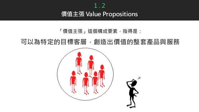 1 . 2 價值主張 Value Propositions 「價值主張」這個構成要素,指得是: 可以為特定的目標客層,創造出價值的整套產品與服務