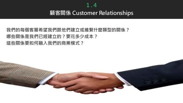 1 . 4 顧客關係 Customer Relationships 我們的每個客層希望我們跟他們建立或維繫什麼類型的關係? 哪些關係是我們已經建立的?要花多少成本? 這些關係要如何融入我們的商業模式?