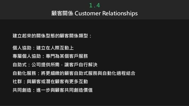 1 . 4 顧客關係 Customer Relationships 建立起來的關係型態的顧客關係類型: 個人協助:建立在人際互動上 專屬個人協助:專門為某個客戶服務 自助式:公司提供所需,讓客戶自行解決 自動化服務:將更細緻的顧客自助式服務與自...