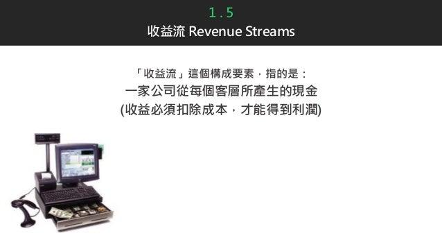 1 . 5 收益流 Revenue Streams 「收益流」這個構成要素,指的是: 一家公司從每個客層所產生的現金 (收益必須扣除成本,才能得到利潤)