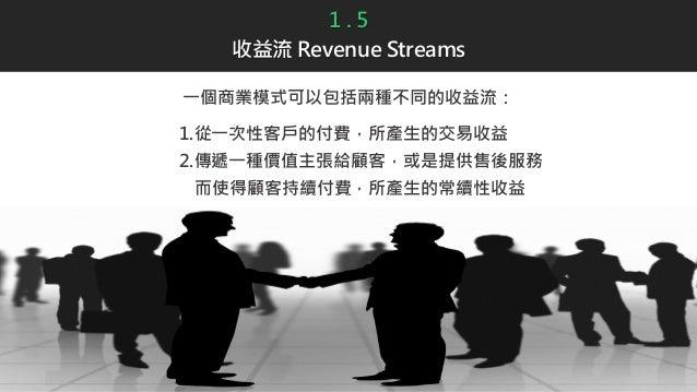 1 . 5 收益流 Revenue Streams 一個商業模式可以包括兩種不同的收益流: 1.從一次性客戶的付費,所產生的交易收益 2.傳遞一種價值主張給顧客,或是提供售後服務 而使得顧客持續付費,所產生的常續性收益