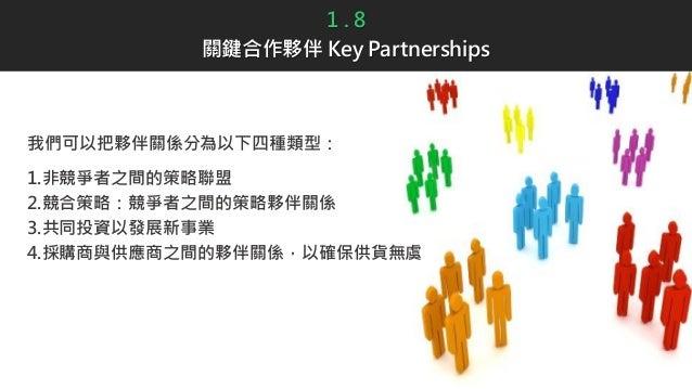 1 . 8 關鍵合作夥伴 Key Partnerships 我們可以把夥伴關係分為以下四種類型: 1.非競爭者之間的策略聯盟 2.競合策略:競爭者之間的策略夥伴關係 3.共同投資以發展新事業 4.採購商與供應商之間的夥伴關係,以確保供貨無虞