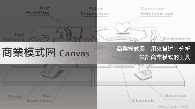 商業模式圖,用來描述、分析 設計商業模式的工具商業模式圖 Canvas