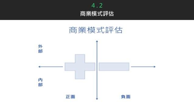 4 . 2 商業模式評估