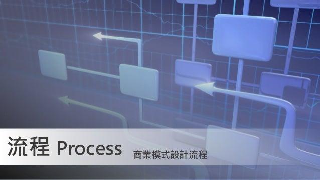 流程 Process 商業模式設計流程