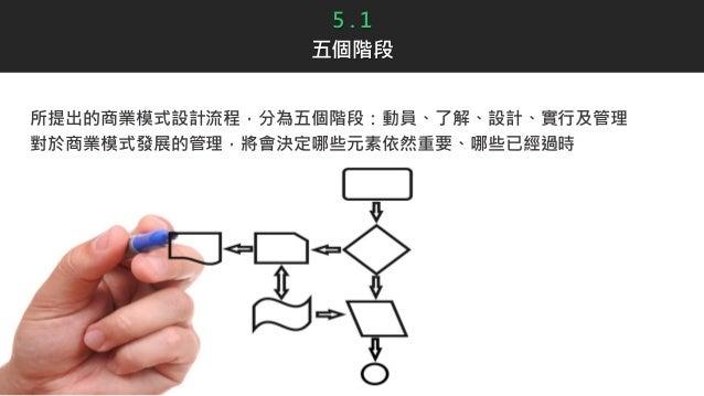 5 . 1 五個階段 所提出的商業模式設計流程,分為五個階段:動員、了解、設計、實行及管理 對於商業模式發展的管理,將會決定哪些元素依然重要、哪些已經過時
