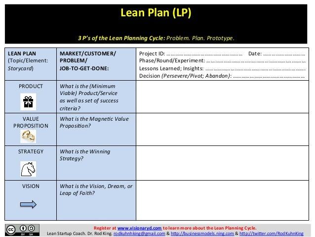 vision service plan vsp