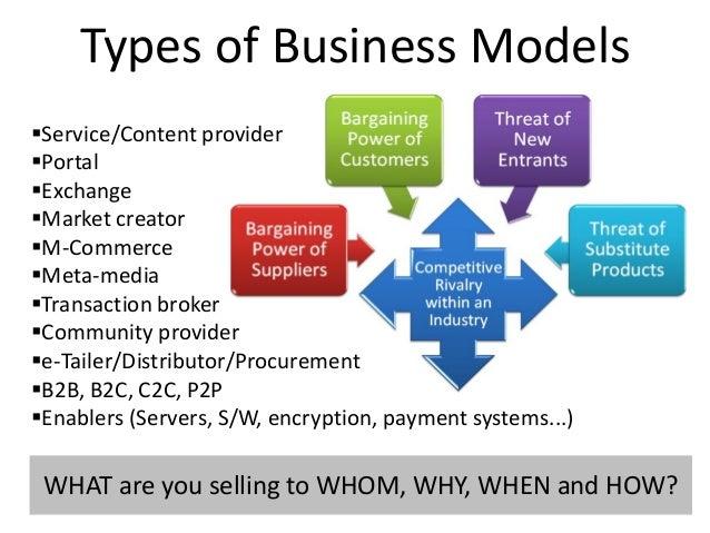 Business modeling for startups part I