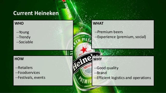 heineken pricing strategy
