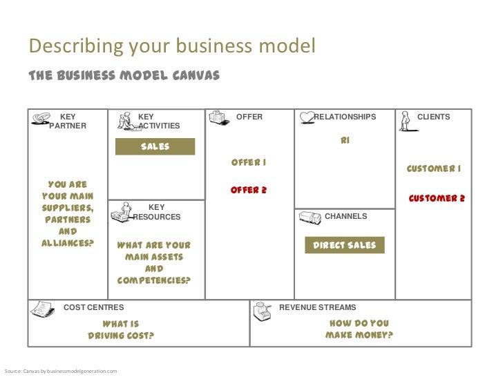 grameen bank model