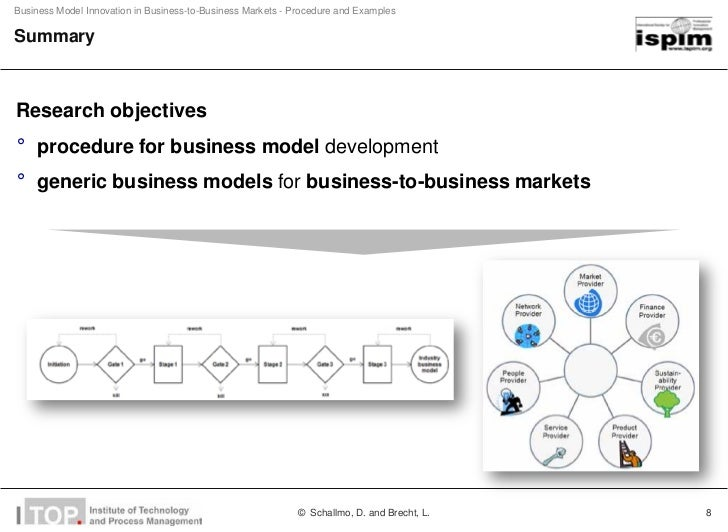 business models for electronic markets