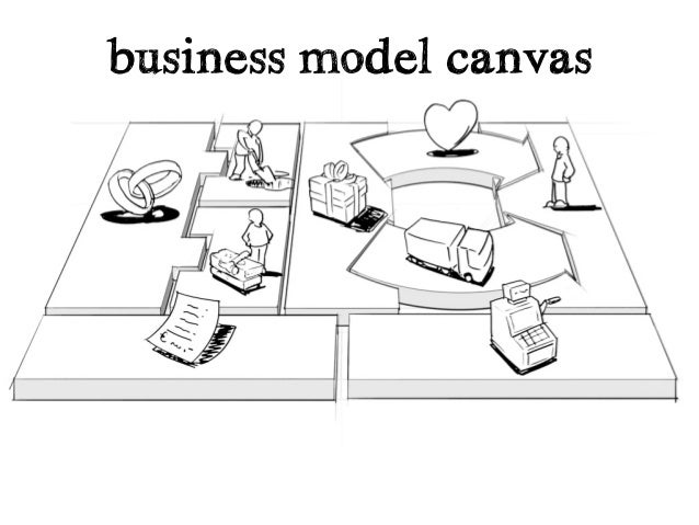 Business model marketing course 2