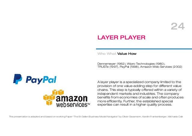55 different business models pdf st gallen