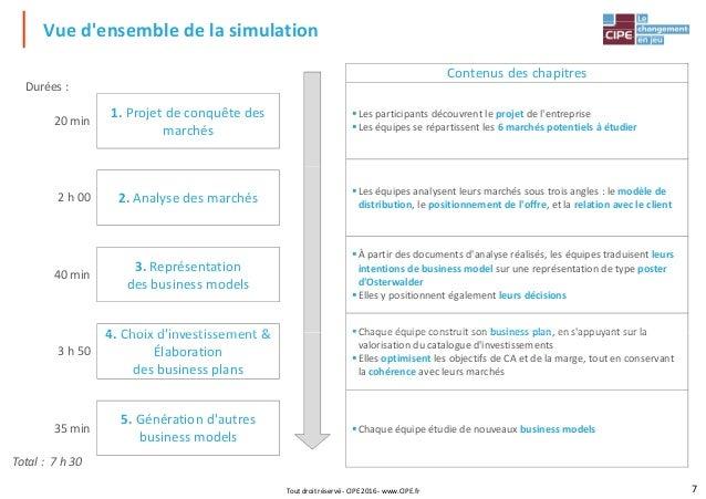 Business Model Presentation 2016