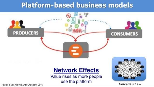 Platform Business Models Implications For Value Creation