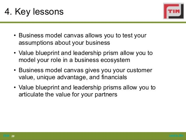 Business models and ecosystems 28 4 key lessons business model malvernweather Gallery