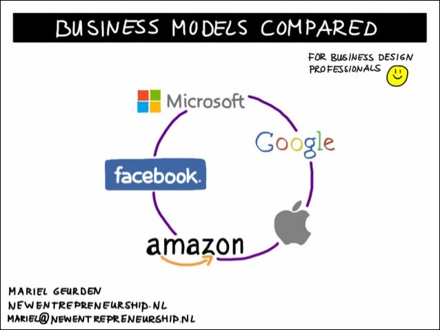 an examination of microsofts business model However, even before you test your model in the market, you can assess  this  contrasts with microsoft, which sells most of its software in the.