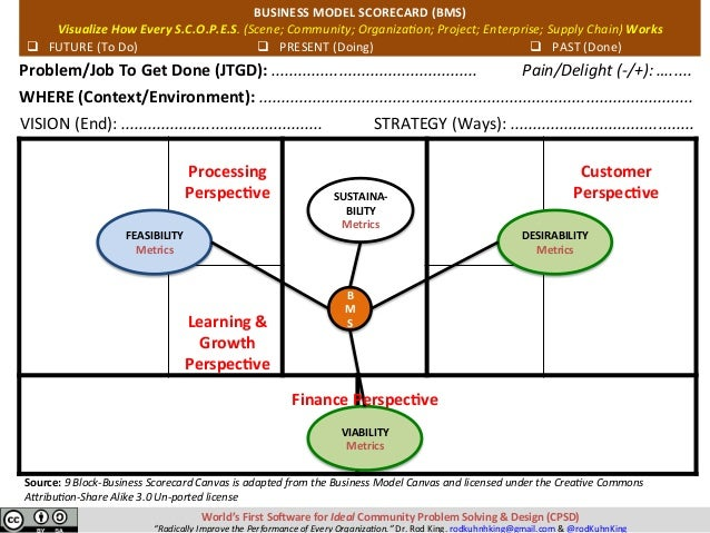 BUSINESS MODEL SCORECARD: Revolutionizing Business Planning, Strategy, and Execution (BPSE) … in Silicon Valley, Sierra Le...