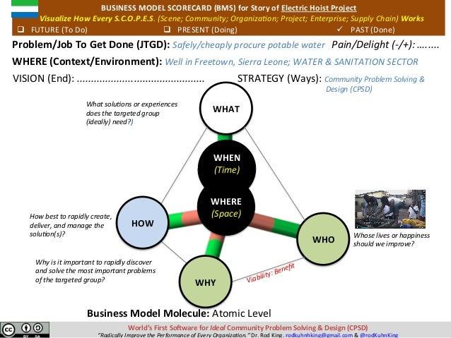 "World'sFirstSo?wareforIdealCommunityProblemSolving&Design(CPSD) ""RadicallyImprovethePerformanceofEveryOrg..."