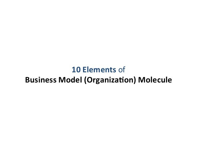 10Elementsof BusinessModel(Organiza^on)Molecule