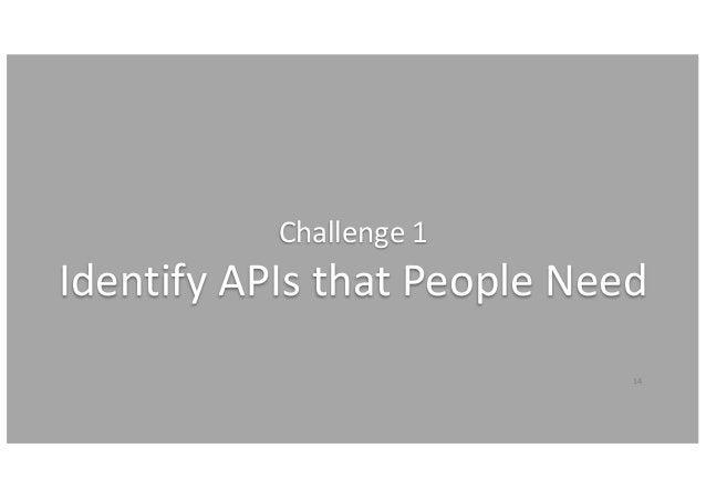 14 Challenge1 IdentifyAPIsthatPeopleNeed