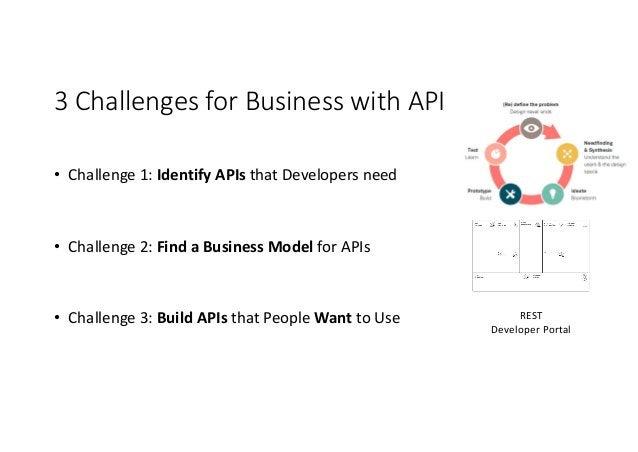3ChallengesforBusinesswithAPI • Challenge1:IdentifyAPIs thatDevelopersneed • Challenge2:FindaBusinessModel ...