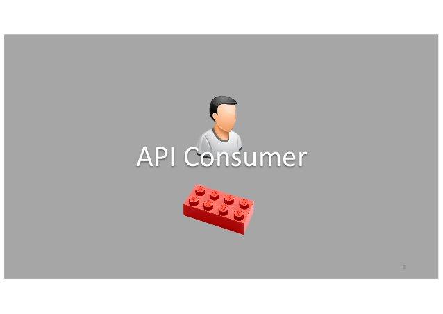 3 APIConsumer
