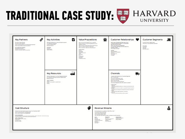 "apple hbr case study questions Case study: apple inc and the challenge of a social responsible management   if they could address this kind of questions they could really make a revolution in  the ""csr"" arena as they did in  harvard business review."