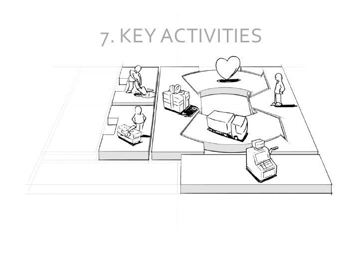 Business models in the music industry 23 partner key offer fandeluxe Gallery