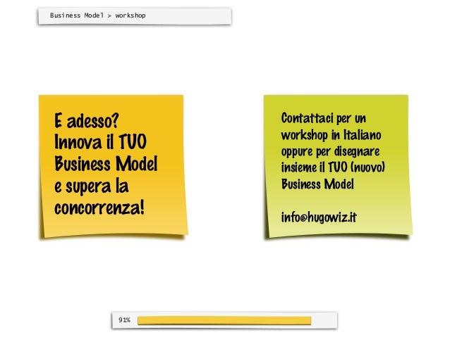 Business Model > workshop E adesso?                  Contattaci per un                            workshop in Italiano Inn...