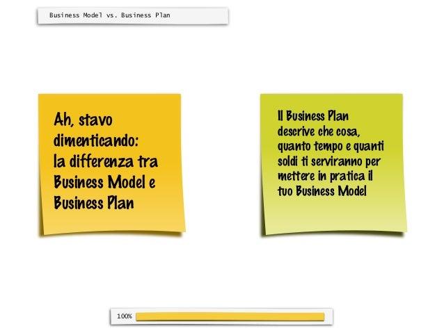 Business Model vs. Business Plan Ah, stavo                         Il Business Plan                                   desc...