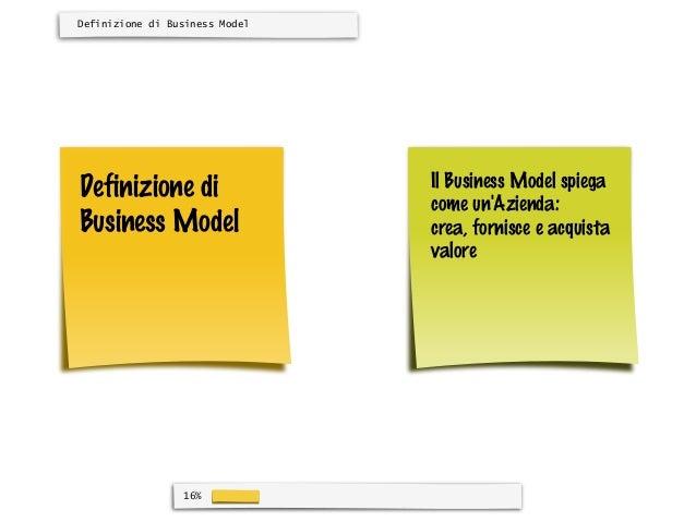Definizione di Business ModelDefinizione di                  Il Business Model spiega                                come ...